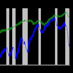 Kecepatan Perputaran Uang Logo Icon PNG