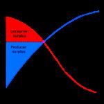 pihak-kelebihan-dana-surplus Logo Icon PNG