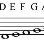 Bahasa Inggris dari not balok Logo Icon PNG